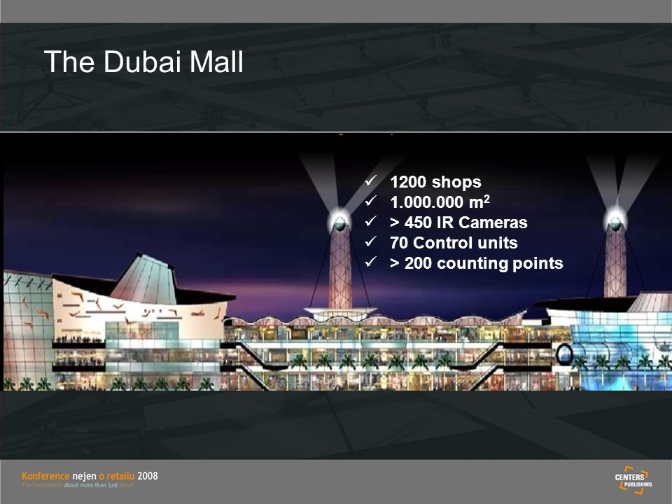 The Dubai Mall 1200 shops 1.000.000 m2 > 450 IR Cameras