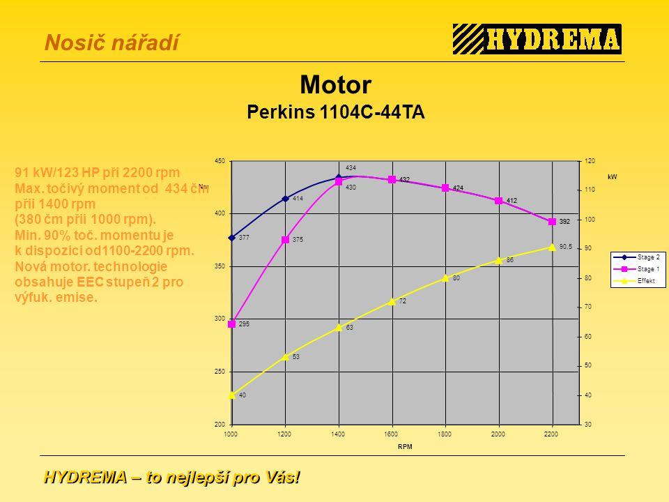 Motor Perkins 1104C-44TA 450. 120. 91 kW/123 HP při 2200 rpm Max. točivý moment od 434 čm přii 1400 rpm (380 čm přii 1000 rpm).