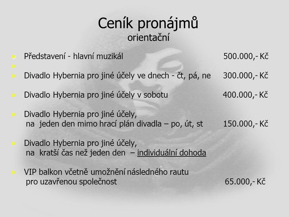 Ceník pronájmů orientační
