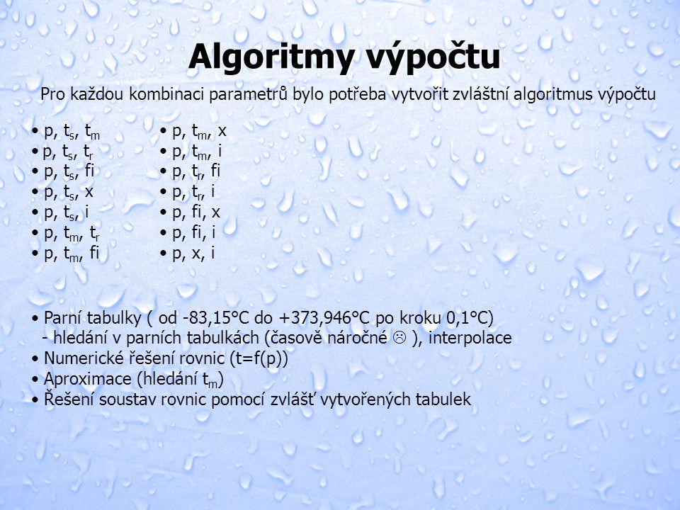 Algoritmy výpočtu Pro každou kombinaci parametrů bylo potřeba vytvořit zvláštní algoritmus výpočtu.
