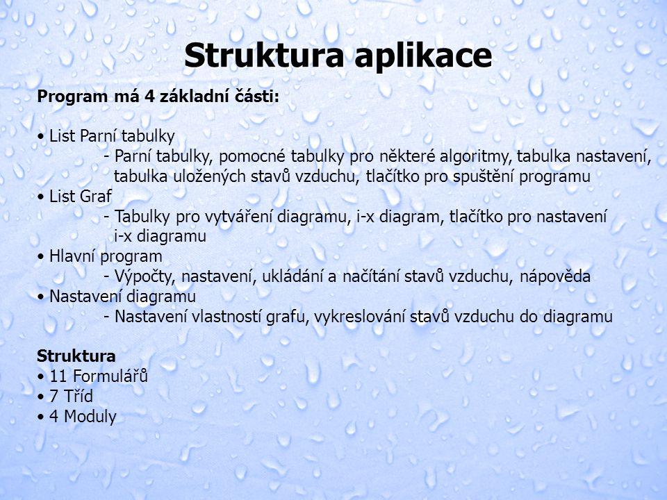 Struktura aplikace Program má 4 základní části: List Parní tabulky