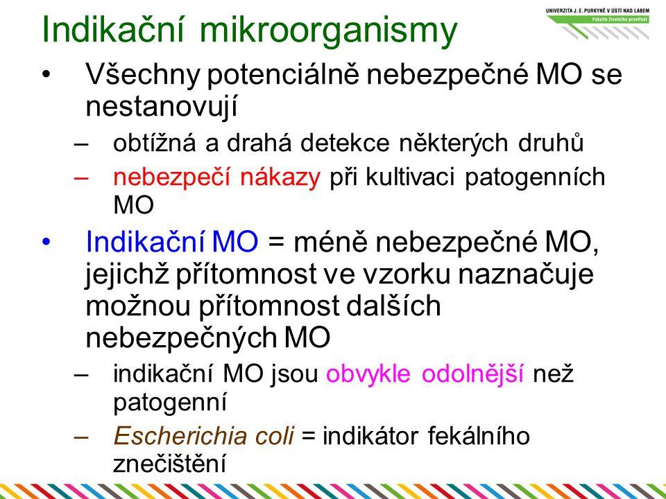 Indikační mikroorganismy