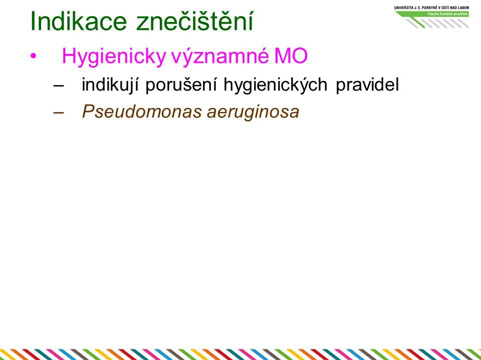 Indikace znečištění Hygienicky významné MO