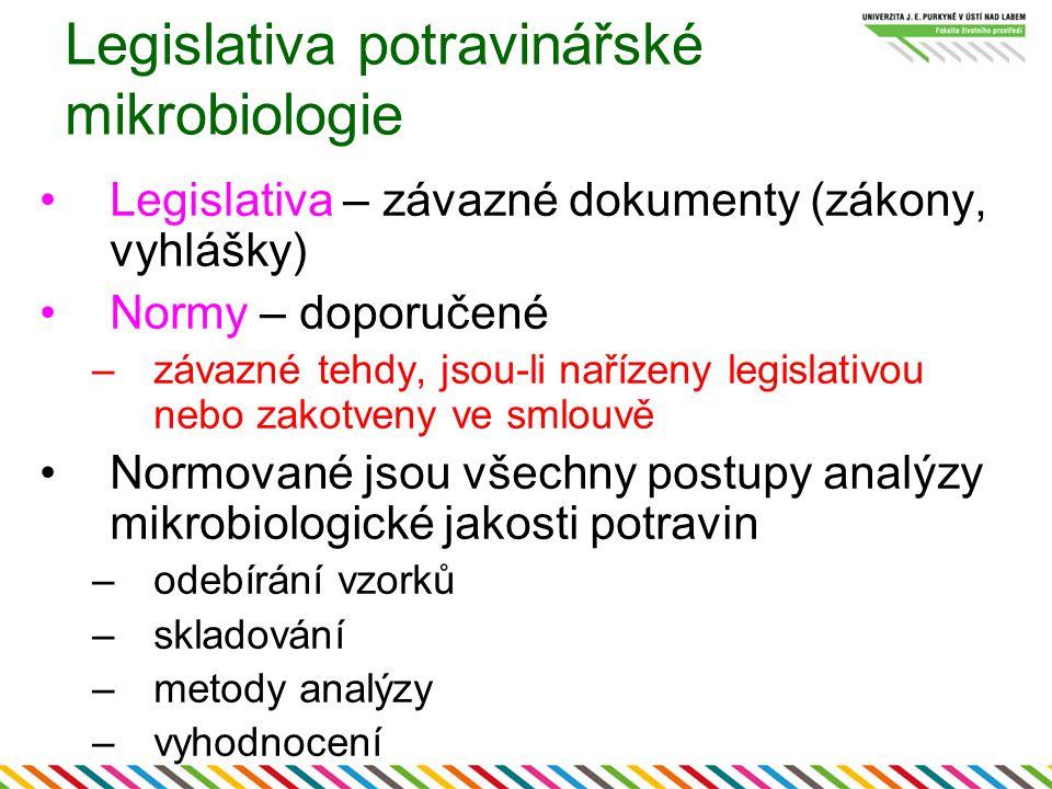 Legislativa potravinářské mikrobiologie