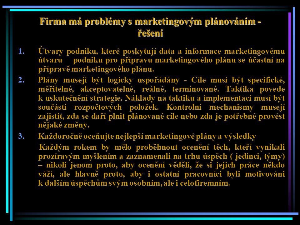 Firma má problémy s marketingovým plánováním - řešení