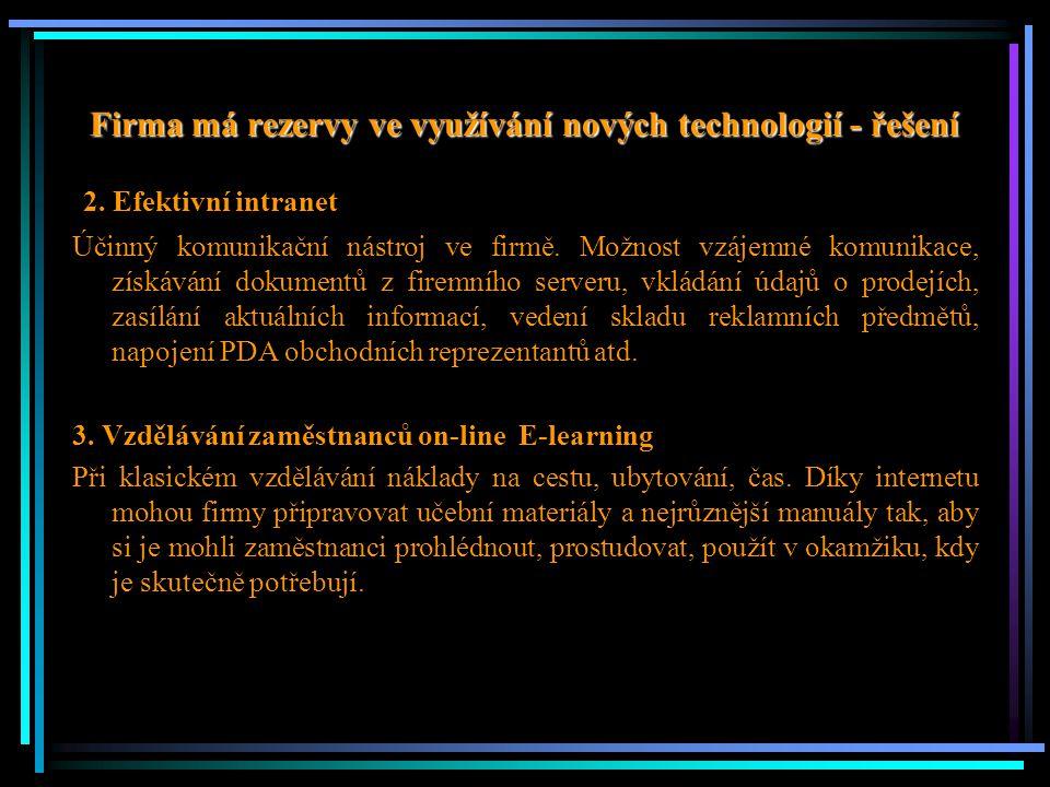 Firma má rezervy ve využívání nových technologií - řešení