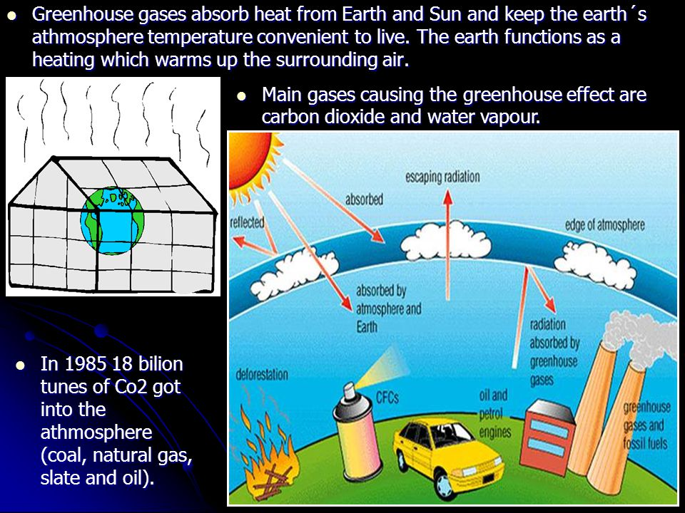 Greenhouse gases absorb heat from Earth and Sun and keep the earth´s athmosphere temperature convenient to live. The earth functions as a heating which warms up the surrounding air.