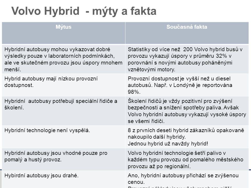 Volvo Hybrid - mýty a fakta