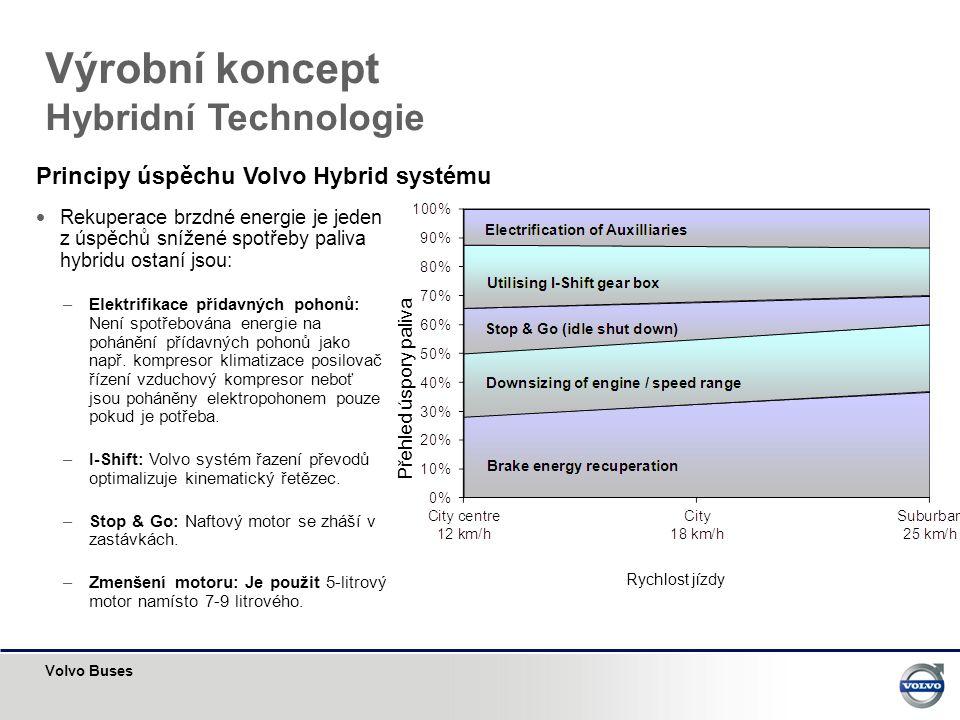 Výrobní koncept Hybridní Technologie
