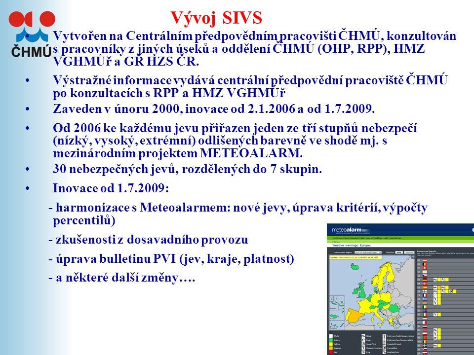 Vývoj SIVS
