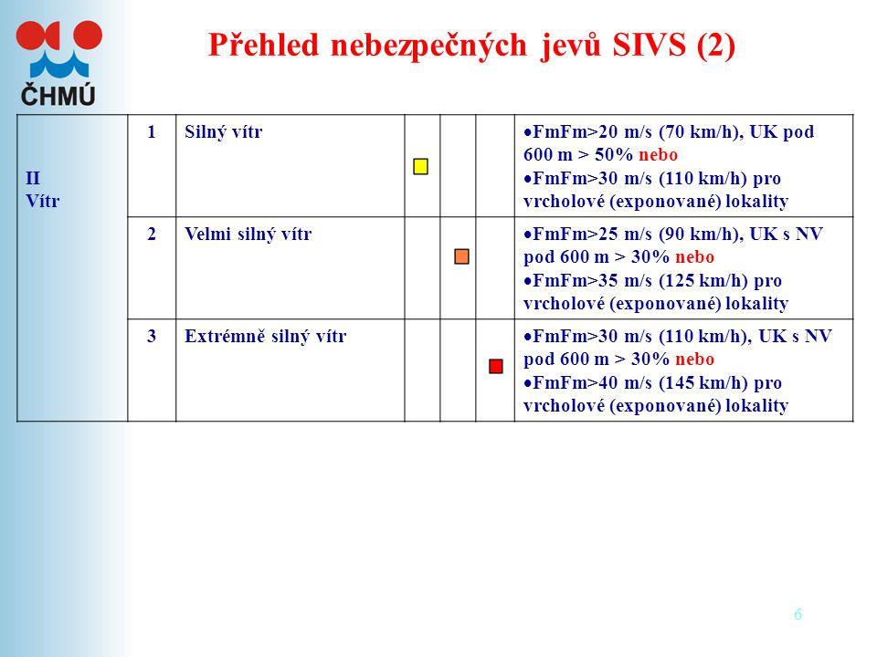 Přehled nebezpečných jevů SIVS (2)