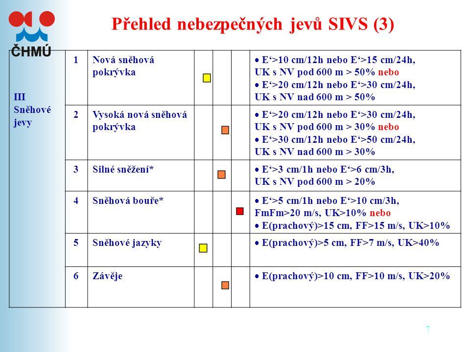 Přehled nebezpečných jevů SIVS (3)