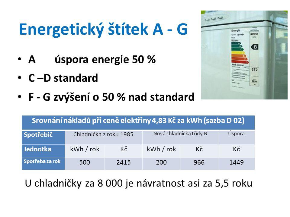 Energetický štítek A - G