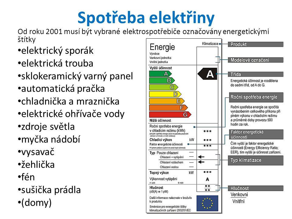 Spotřeba elektřiny elektrický sporák elektrická trouba