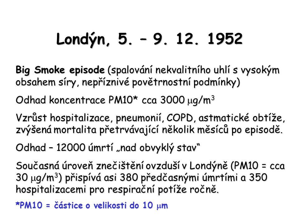 Londýn, 5. – 9. 12. 1952 Big Smoke episode (spalování nekvalitního uhlí s vysokým obsahem síry, nepříznivé povětrnostní podmínky)