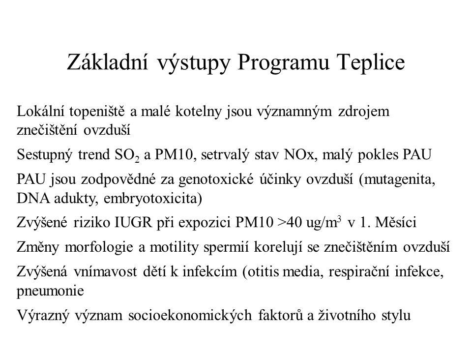 Základní výstupy Programu Teplice