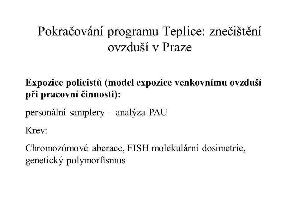Pokračování programu Teplice: znečištění ovzduší v Praze