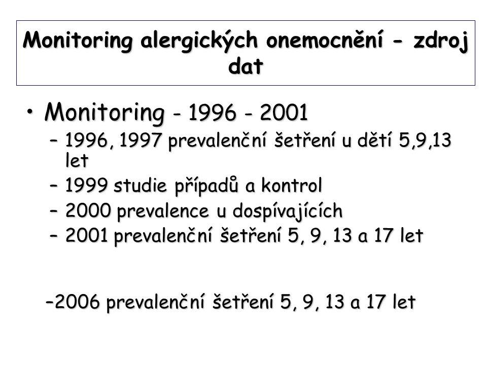 Monitoring alergických onemocnění - zdroj dat
