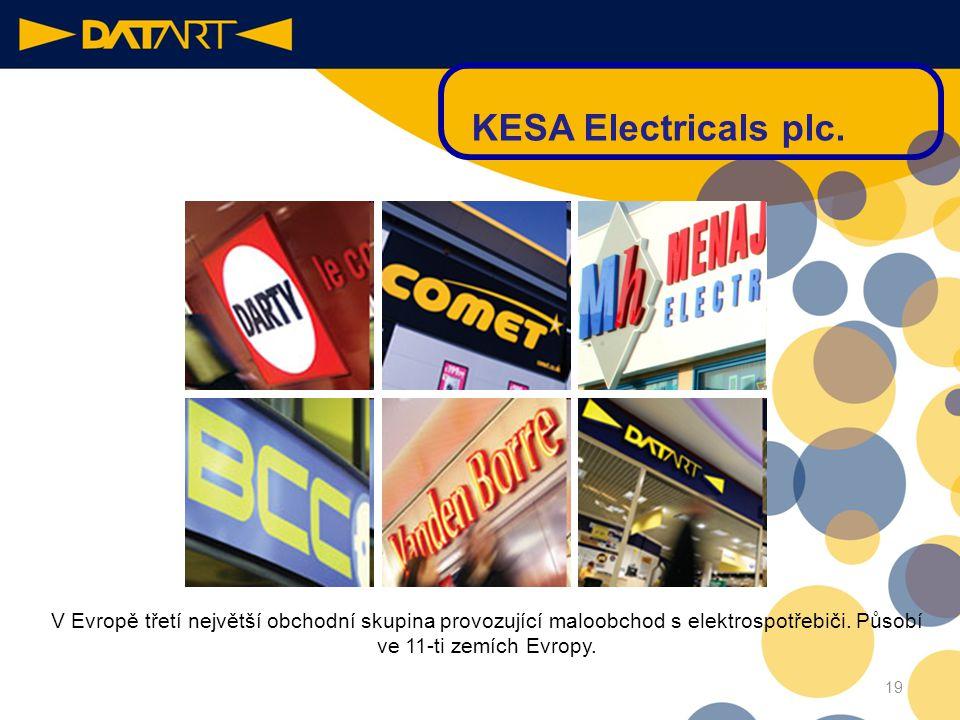 KESA Electricals plc.