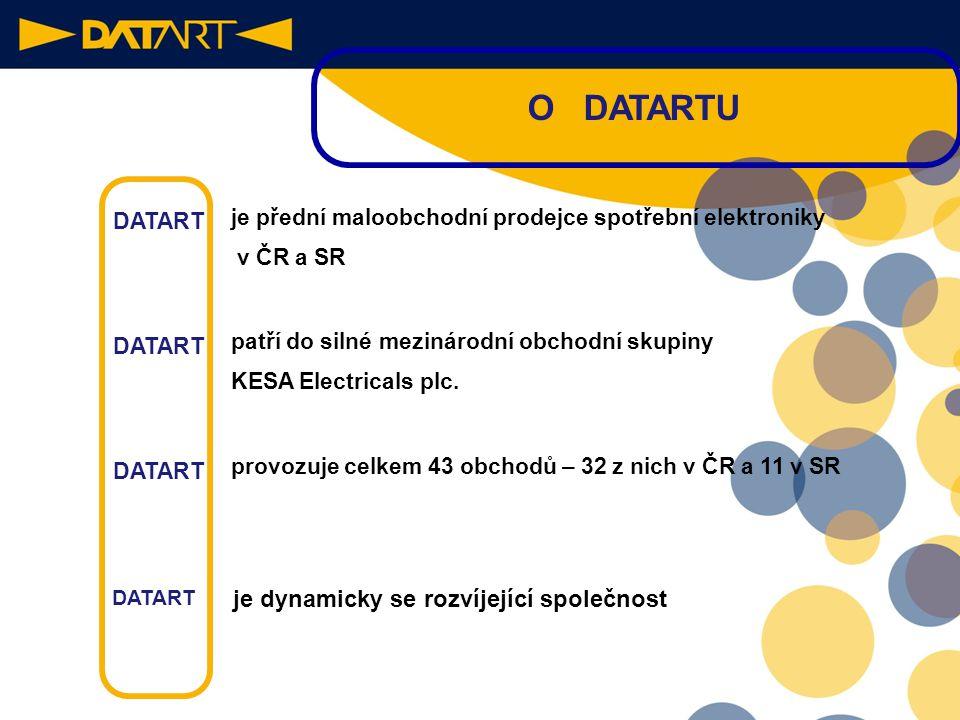 O DATARTU je dynamicky se rozvíjející společnost