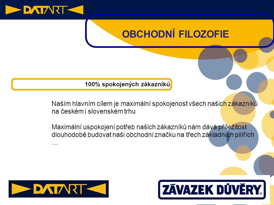 OBCHODNÍ FILOZOFIE 100% spokojených zákazníků. Naším hlavním cílem je maximální spokojenost všech našich zákazníků na českém i slovenském trhu.