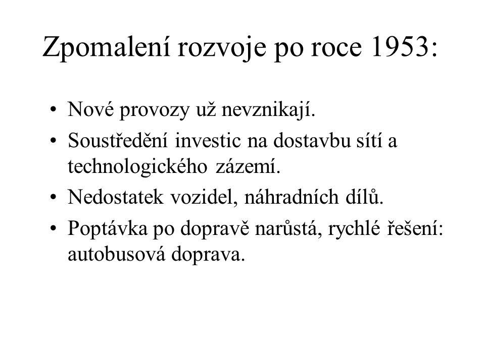 Zpomalení rozvoje po roce 1953: