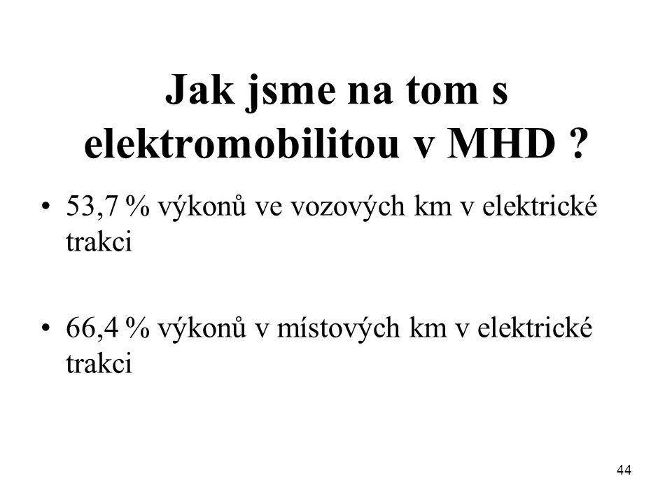 Jak jsme na tom s elektromobilitou v MHD