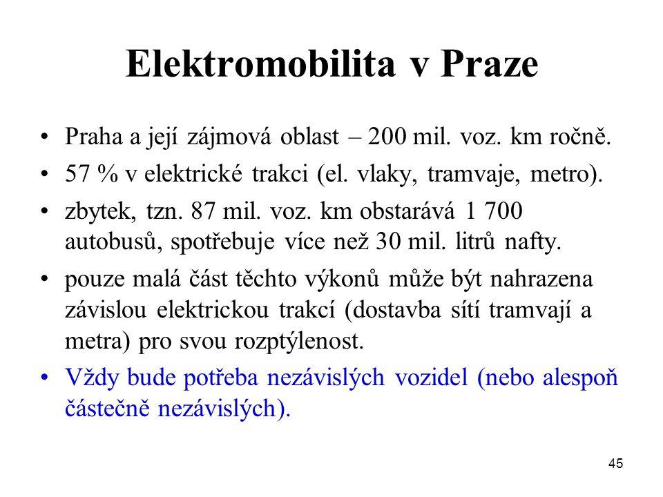 Elektromobilita v Praze