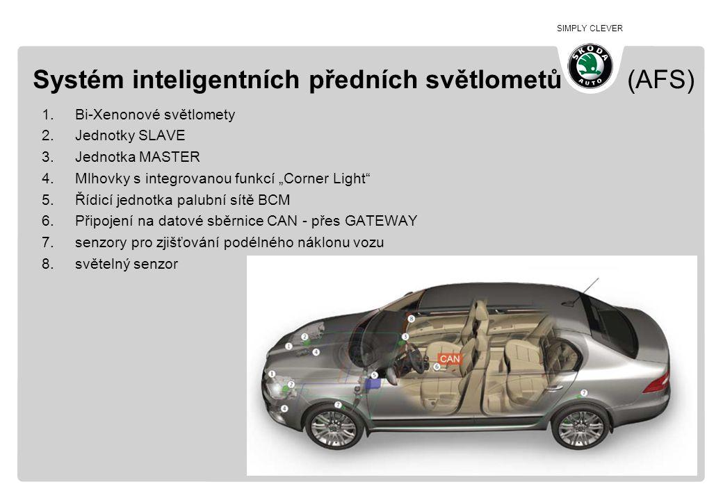 Systém inteligentních předních světlometů (AFS)