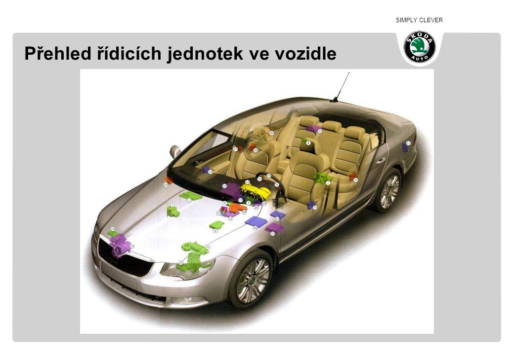 Přehled řídicích jednotek ve vozidle
