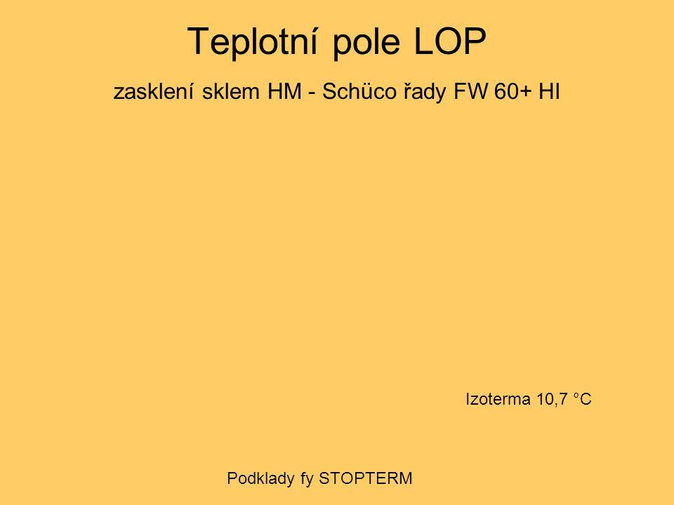 Teplotní pole LOP zasklení sklem HM - Schüco řady FW 60+ HI