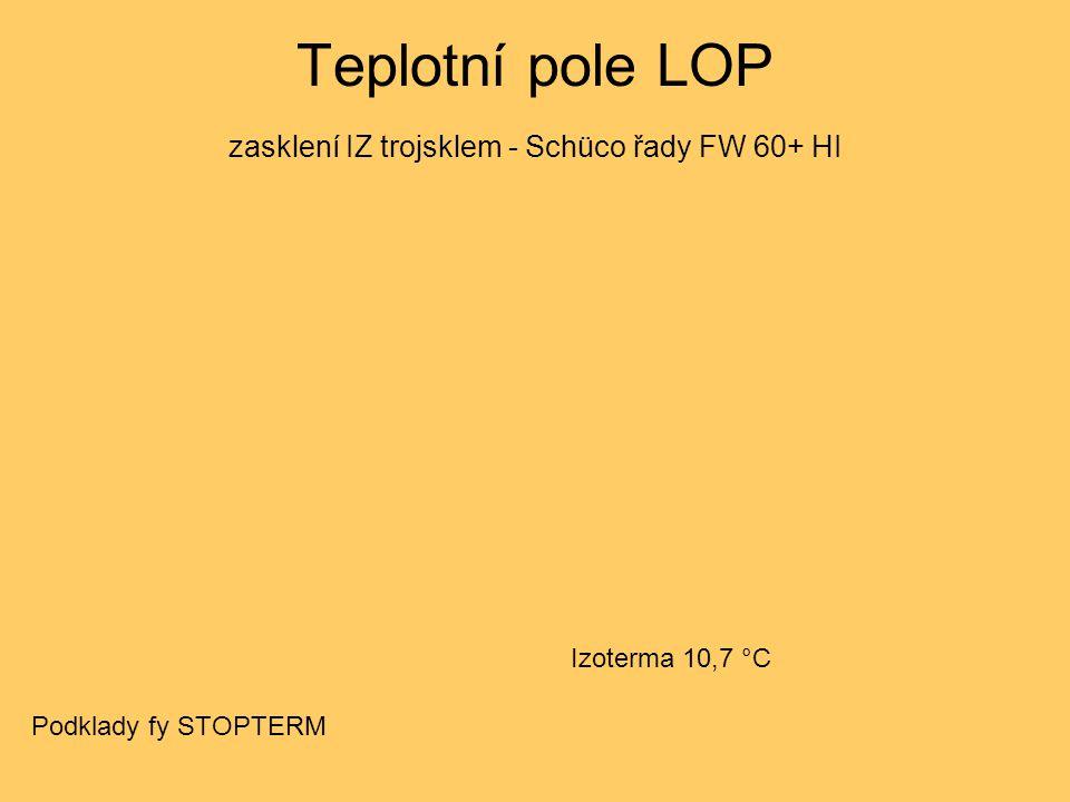 Teplotní pole LOP zasklení IZ trojsklem - Schüco řady FW 60+ HI