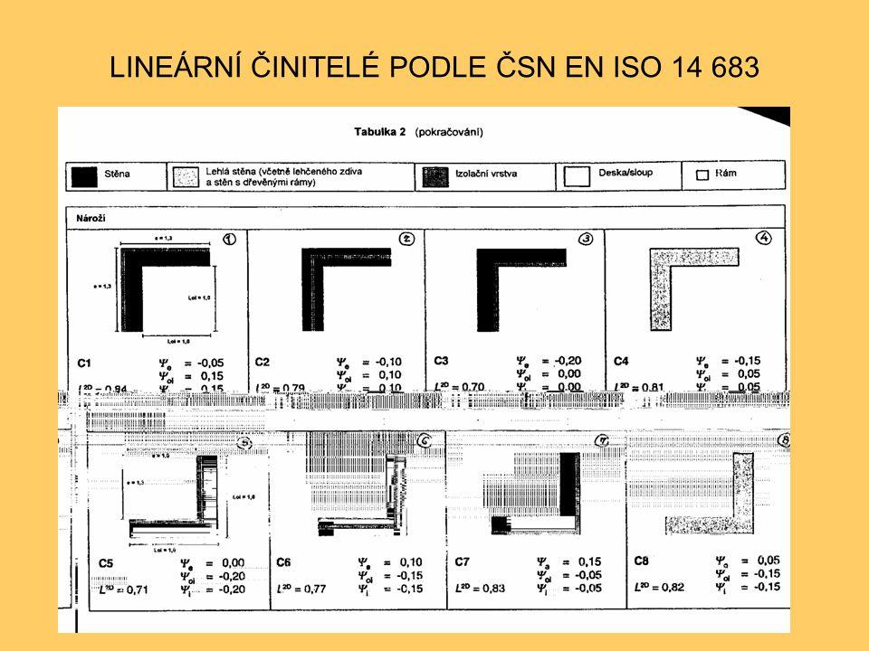 LINEÁRNÍ ČINITELÉ PODLE ČSN EN ISO 14 683