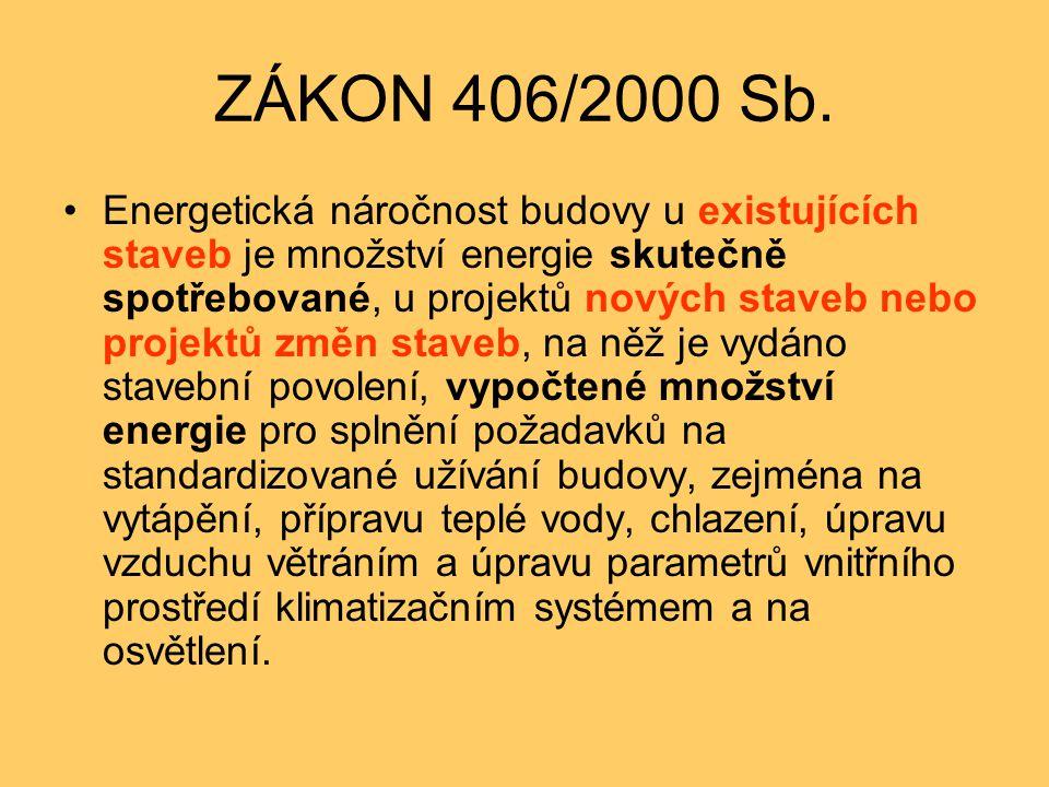 ZÁKON 406/2000 Sb.