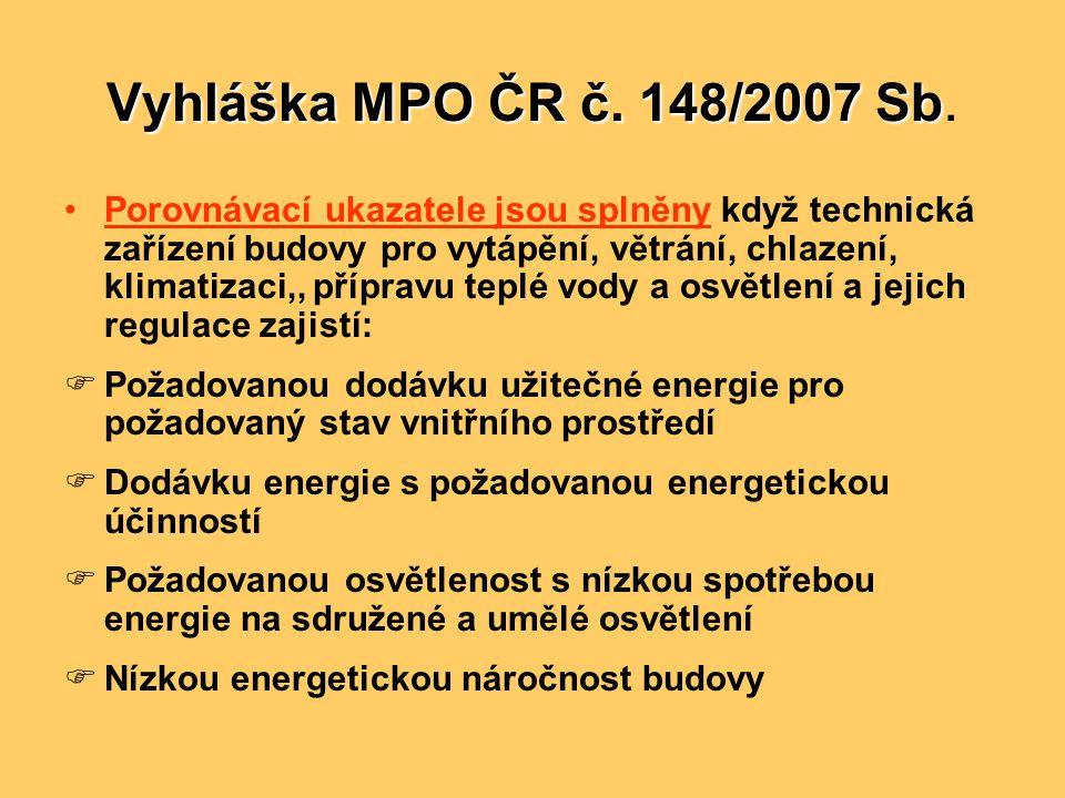 Vyhláška MPO ČR č. 148/2007 Sb.
