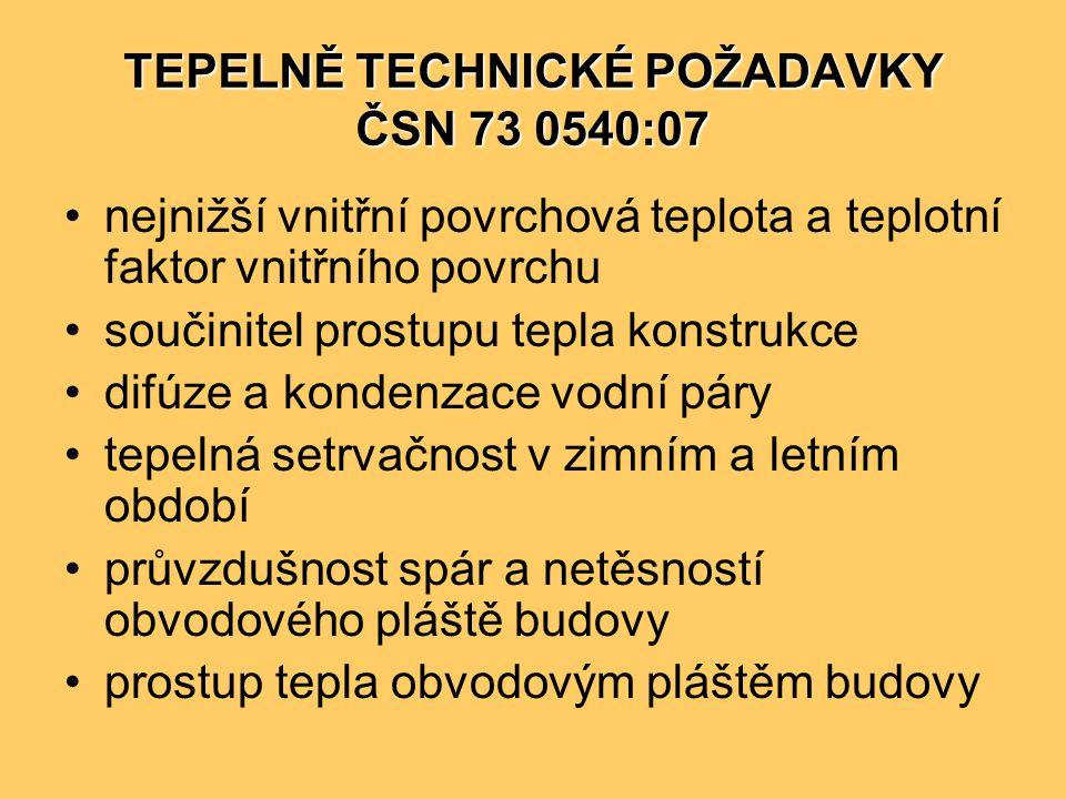 TEPELNĚ TECHNICKÉ POŽADAVKY ČSN 73 0540:07