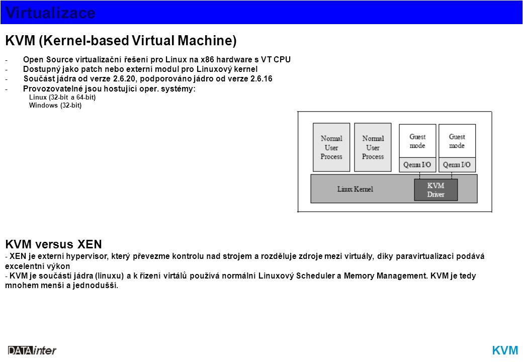 KVM (Kernel-based Virtual Machine)