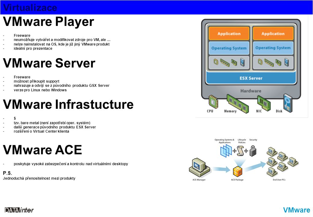 VMware Player VMware Server VMware Infrastucture VMware ACE VMware