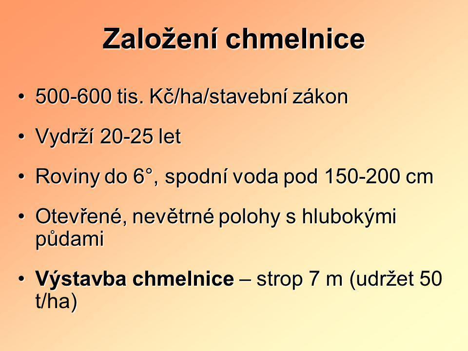 Založení chmelnice 500-600 tis. Kč/ha/stavební zákon Vydrží 20-25 let
