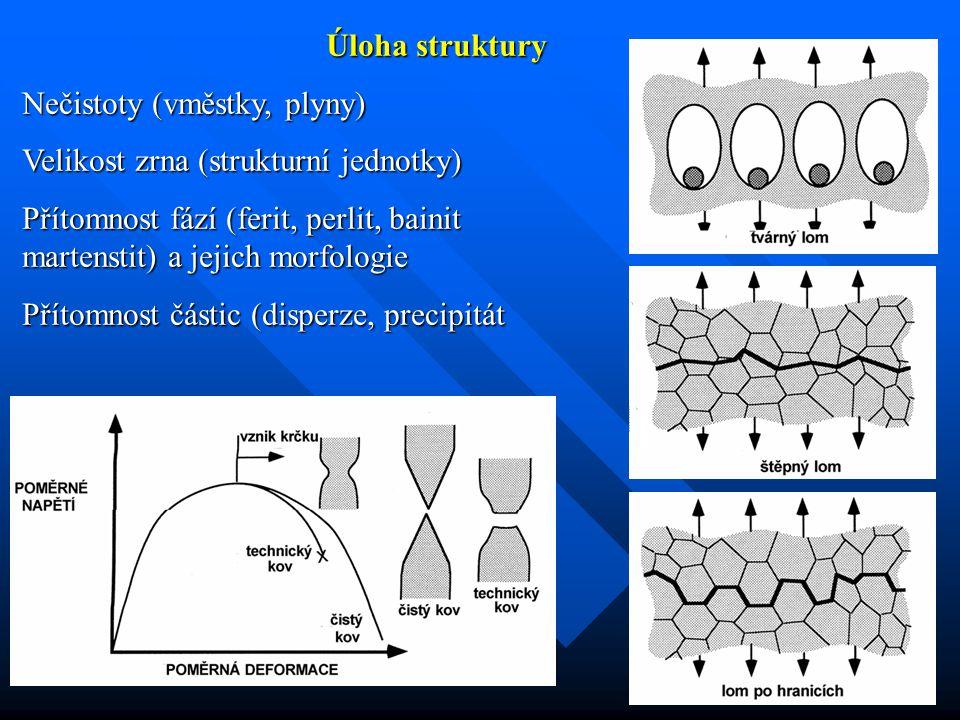 Úloha struktury Nečistoty (vměstky, plyny) Velikost zrna (strukturní jednotky)