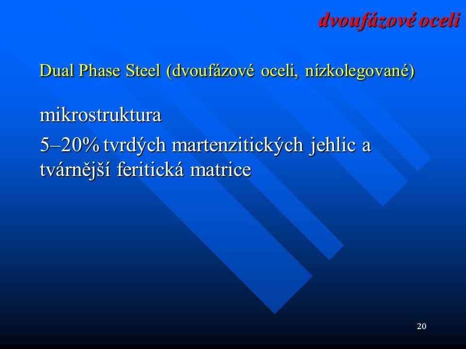 Dual Phase Steel (dvoufázové oceli, nízkolegované)