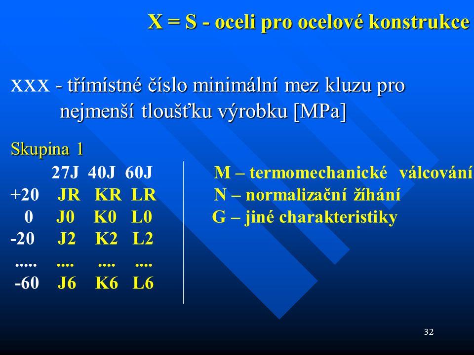 X = S - oceli pro ocelové konstrukce