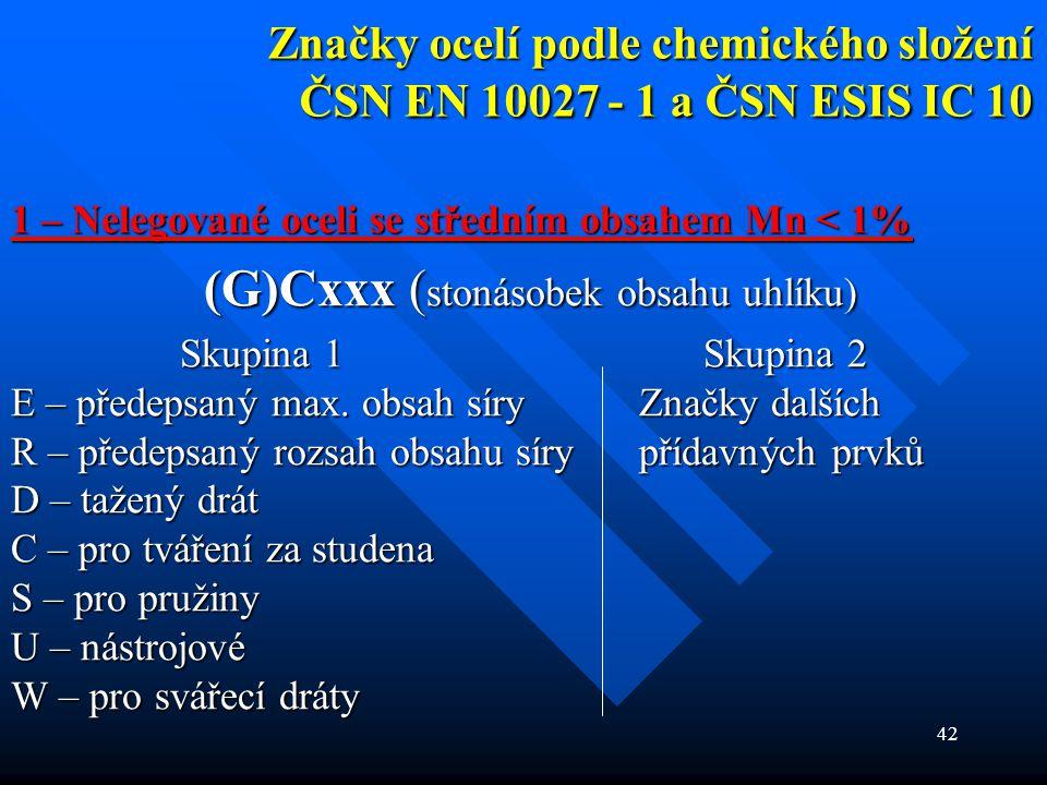 (G)Cxxx (stonásobek obsahu uhlíku)