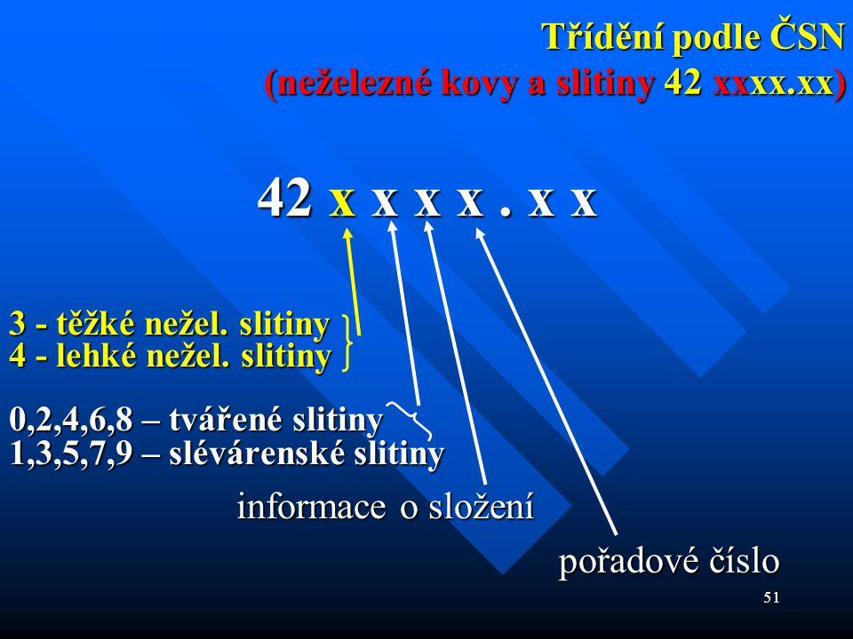 Třídění podle ČSN (neželezné kovy a slitiny 42 xxxx.xx)