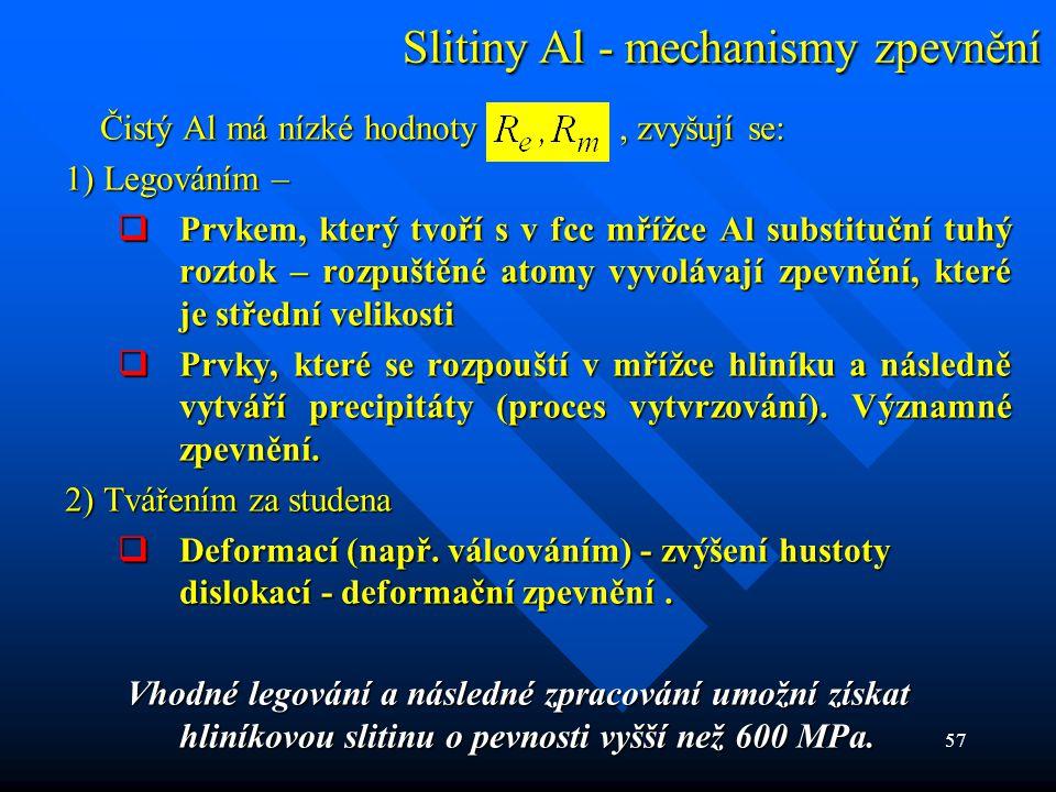 Slitiny Al - mechanismy zpevnění