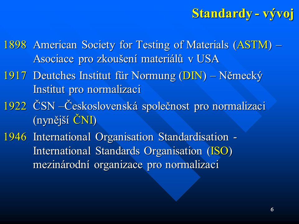 Standardy - vývoj 1898 American Society for Testing of Materials (ASTM) – Asociace pro zkoušení materiálů v USA.