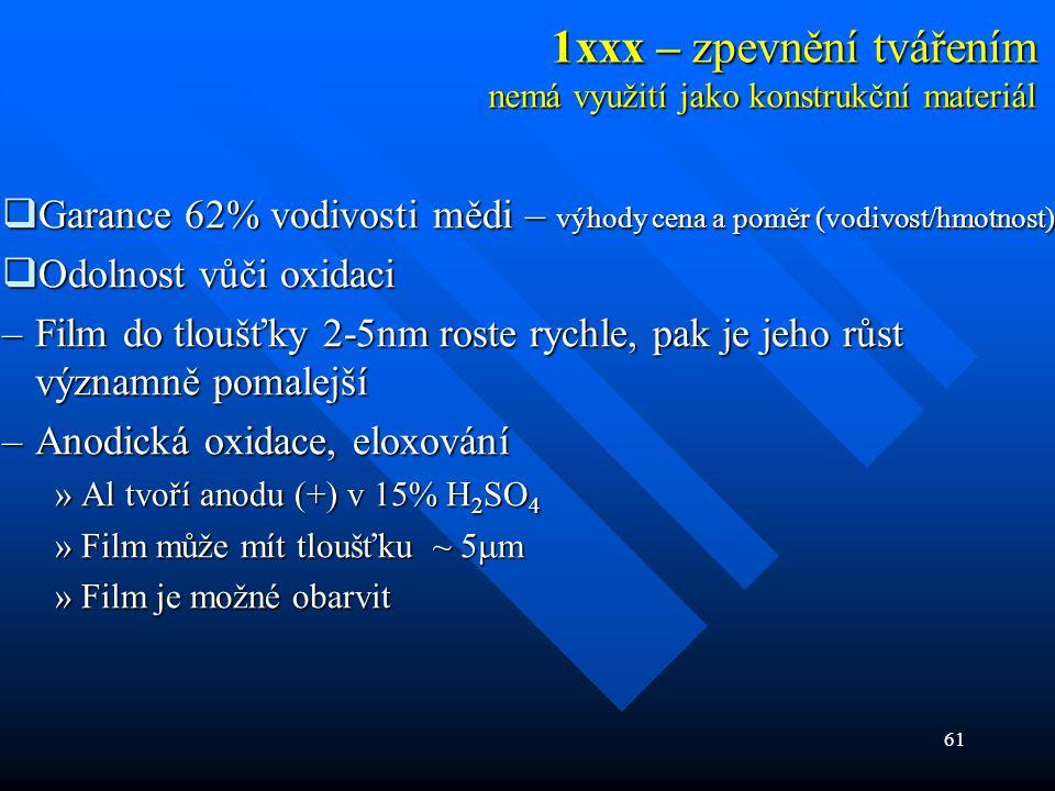 1xxx – zpevnění tvářením nemá využití jako konstrukční materiál