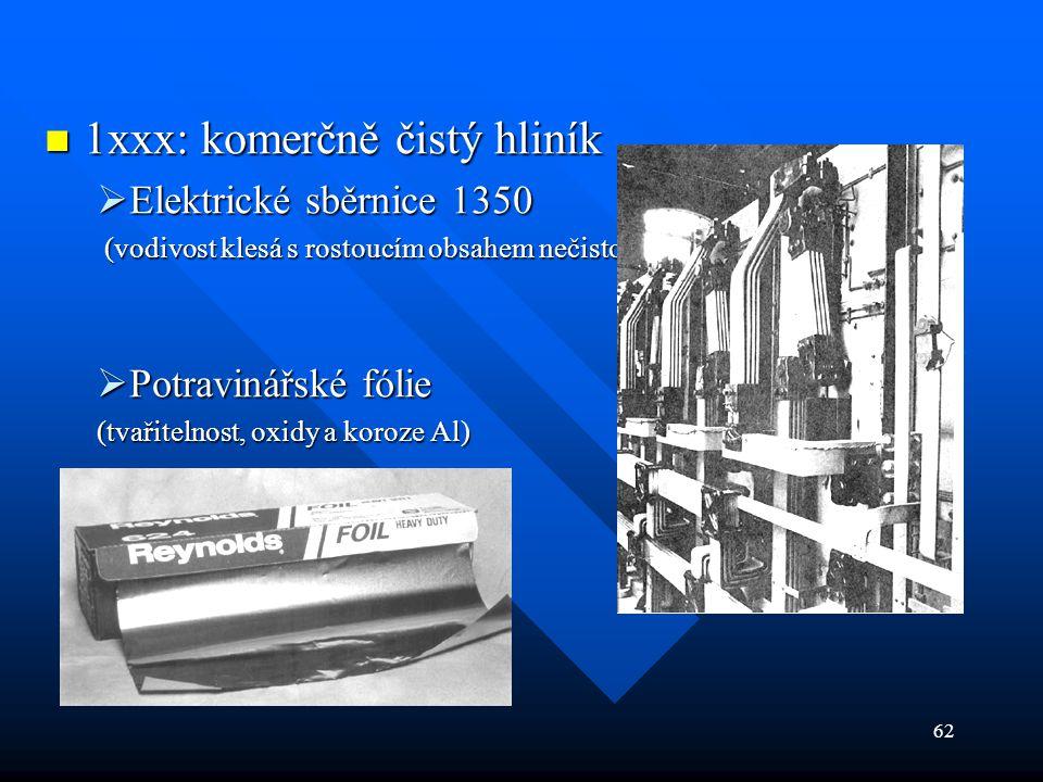 1xxx: komerčně čistý hliník