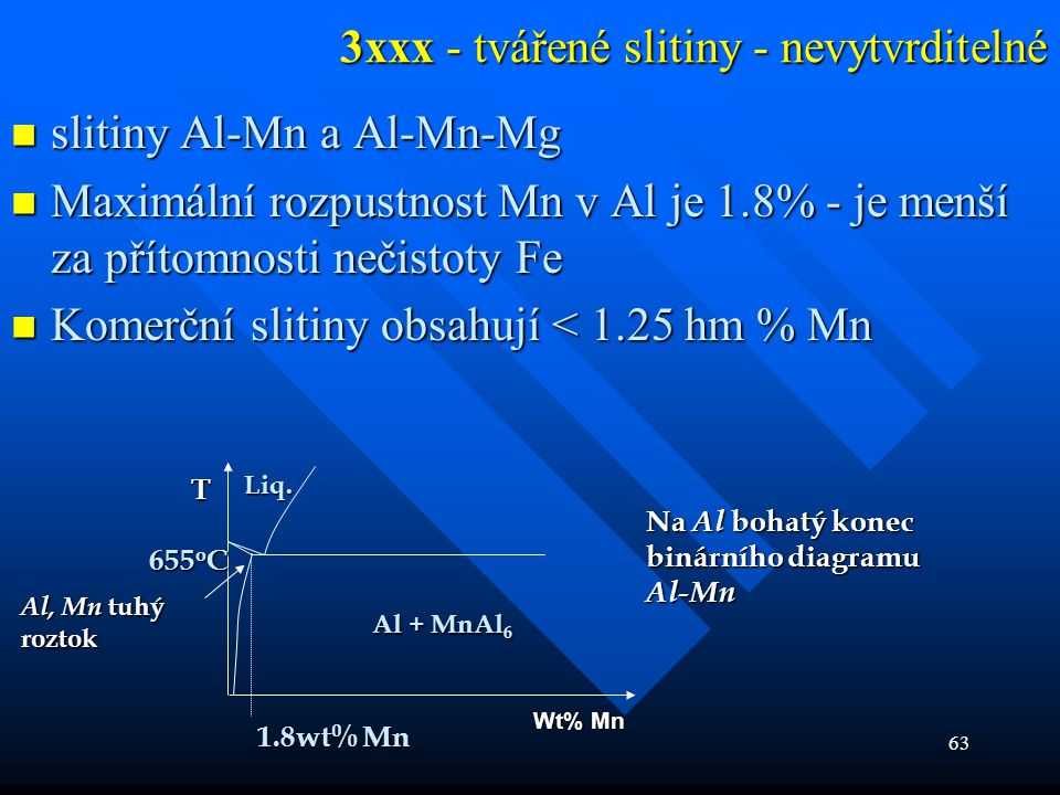 3xxx - tvářené slitiny - nevytvrditelné
