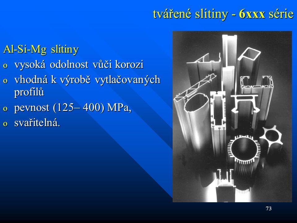 tvářené slitiny - 6xxx série